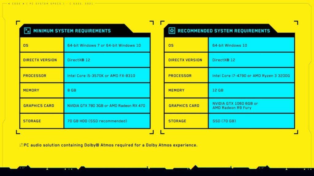 Cyberpunk PC specs for Minimum system requirements Recommended system requirements for optimal performance
